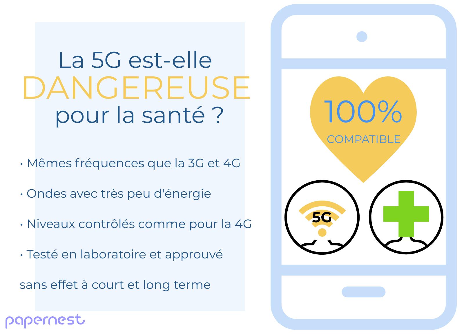 5G et santé, compatible ?