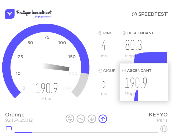 Test débit internet