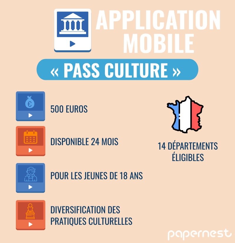 Pass Culture application mobile infographie